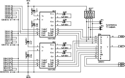 Railway / Leistungselektronik / Serielle Ports